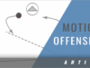 Motion Offense: Drills