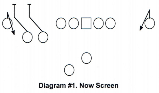 screens and play action