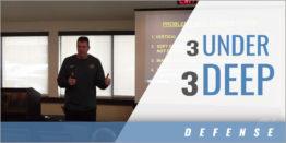 Zone Blitz Coverages: Problems with 3 Under, 3 Deep with Joe Klanderman - North Dakota State Univ.