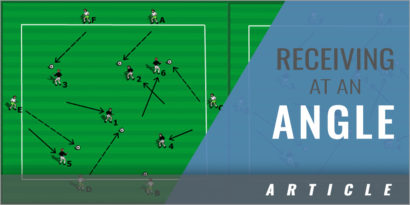 Warm Up: Angled Support and Sideways On Positioning