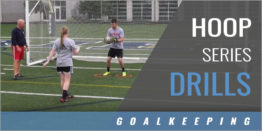 Goalkeeper Handling Hoop Series Drills