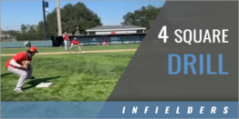 Infielder's 4 Square Drill