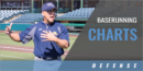 Baserunning Charts with Bill Kurich – Webster Univ.