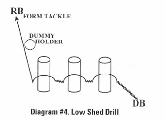 Diagram #4 Low Shed Drill