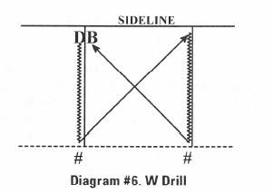 Diagram #6 W Drill