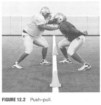 Figure 12.2 Push-Pull