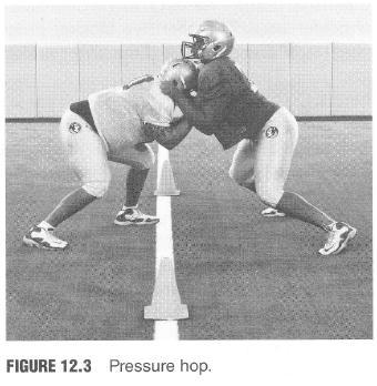 Figure 12.3 Pressure Hop