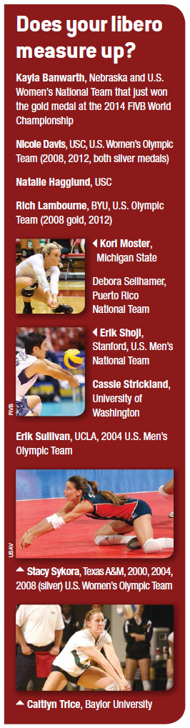 """Does Your Libero Have the """"it"""" Factor? [ARTICLE] – Coaches"""
